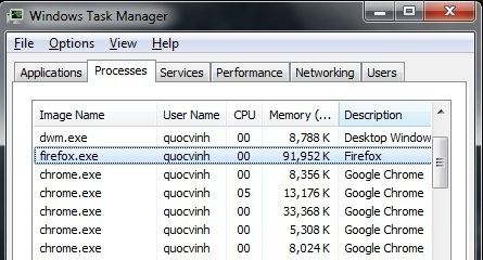 TaskManager Chrome