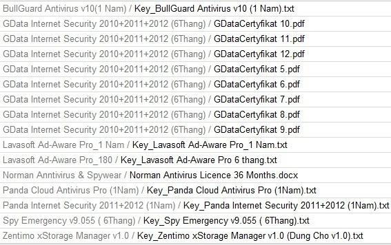 Tặng key bản quyền một số phần mềm