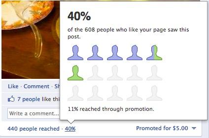 Đăng quảng cáo trên trang Facebook chưa tới 5000đ !!!