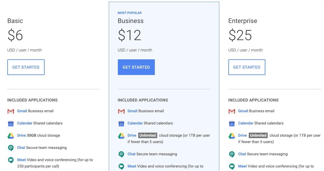 Google Hangouts Meet miễn phí tới tháng 9